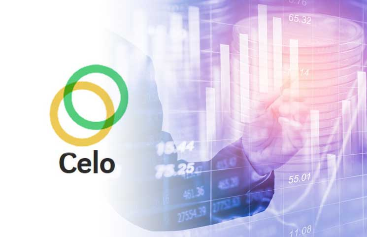 Libra Association Rival Celo, Adds 20+ New Members to the Alliance for Prosperity