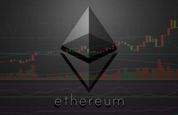 Ethereum Surpassing Bitcoin in Daily Settlement Value May Not be Good For ETH