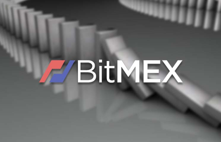 BitMEX Loses its Dominant Position; Competition Among Binance, ByBit, & Others Heating Up