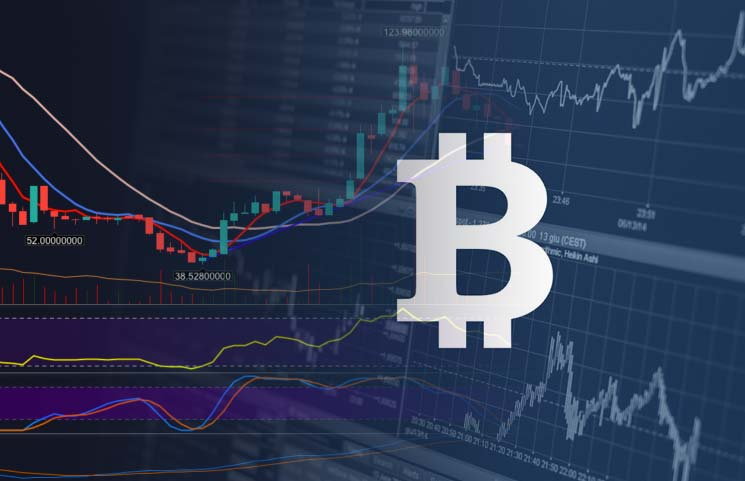 Fireworks in the Bitcoin Market But Still Absence of Euphoria
