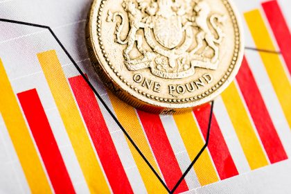 Pounds Sterling Takes Hit as UK Discovers New COVID-19 Strain and Brexit Trade Talks Deadlock