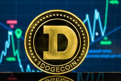 CME Group Not Rolling Out Dogecoin Futures Despite Growing Twitter Frenzy