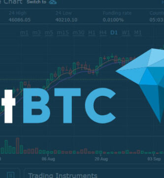 Crypto exchange HitBTC goes live with new perp trading contracts